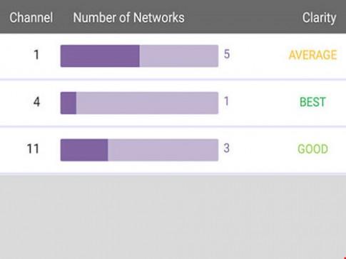 4 mẹo nhỏ giúp tăng tốc Wi-Fi ngay lập tức