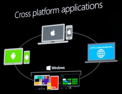 Microsoft hủy dự án đưa ứng dụng Android lên Windows Phone