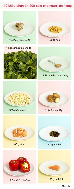 Thực đơn ăn kiêng giúp giảm cân khoa học cung cấp 200 calo