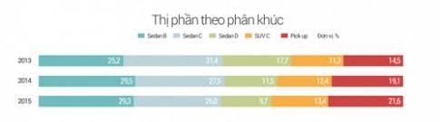 Xe SUV giá một tỷ - lựa chọn mới của người Việt