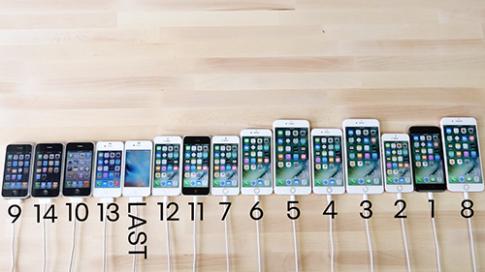 iPhone 7 so tài các sản phẩm đời trước