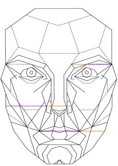 Như thế nào là gương mặt đạt tỉ lệ vàng?