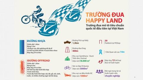 Thông tin chính thức về trường đua HappyLand, có thêm đường đua drag 400 m, cuối tháng 3 hoạt động