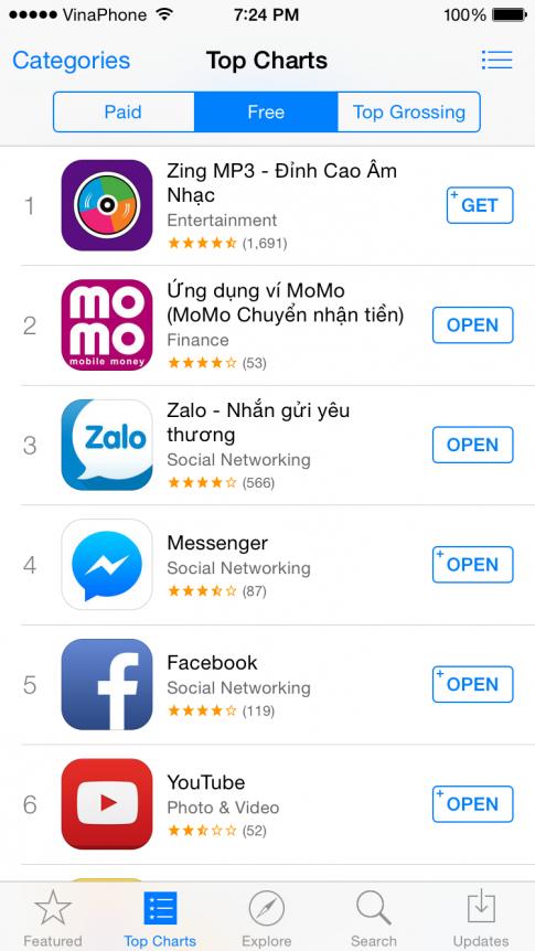 MoMo vươn lên vị trí thứ 2 ứng dụng miễn phí trên AppStore VN