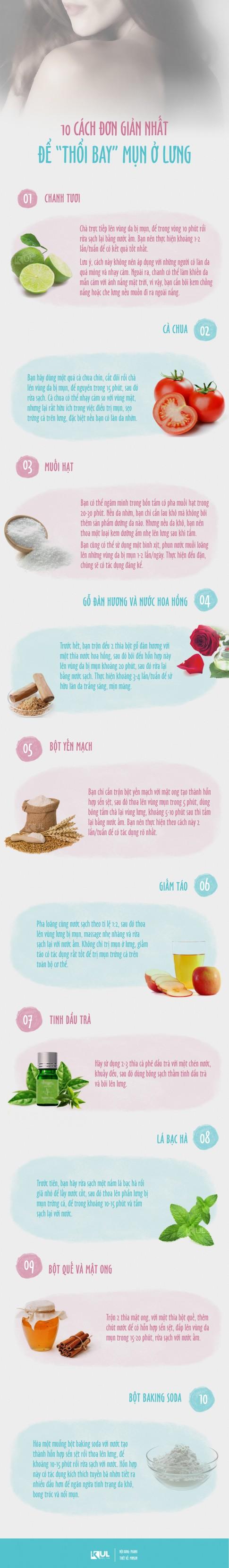 10 cách đơn giản nhất để bay mụn ở lưng