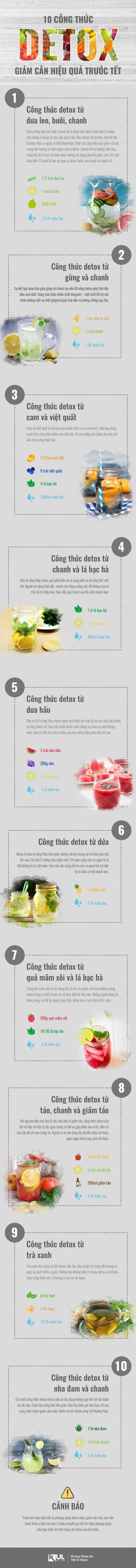10 công thức detox hiệu quả nhanh cho da đẹp dáng xinh đón Tết