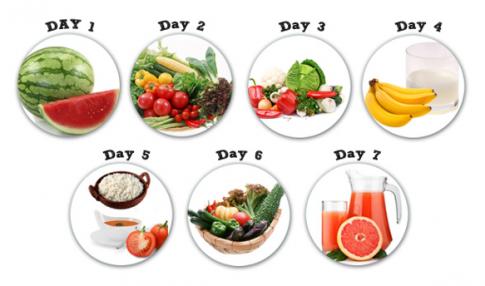 Chế độ ăn kiêng giúp giảm 8 kg chỉ trong 7 ngày