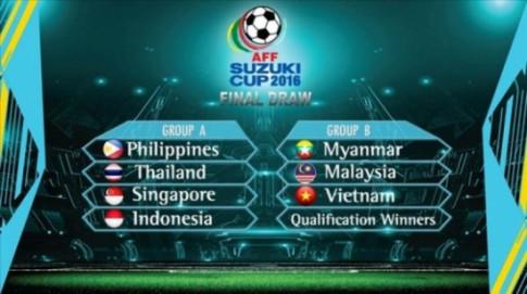 Cập nhật Kết quả bốc thăm AFF Suzuki Cup 2016