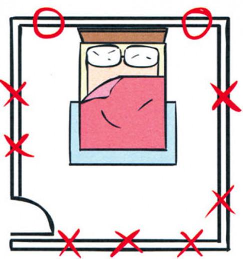 Phong thủy phòng ngủ: điều đại kỵ cấm quên