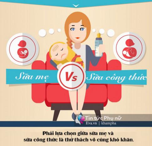 Đặt lên bàn cân những ưu, nhược điểm của sữa mẹ và sữa bột
