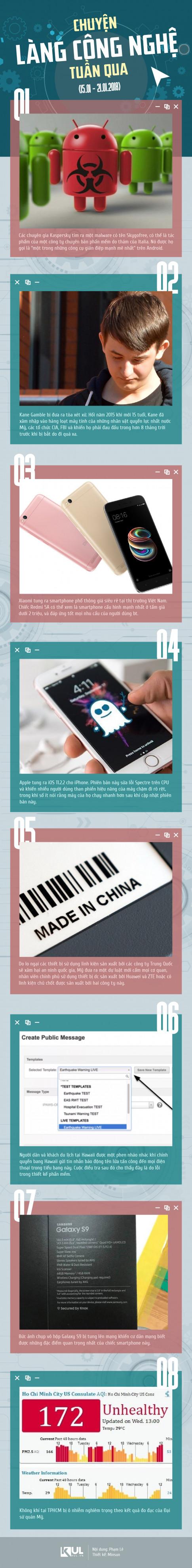 Infographic: Chuyện làng công nghệ tuần qua (15/1 - 21/1/2018)