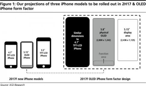 iPhone 8: Nút Home ảo có thể thay đổi kích thước và ẩn đi khi cần thiết