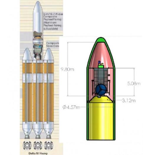 NASA lên kế hoạch chế tạo phi thuyền khổng lồ để phá hủy thiên thạch gây tận thế