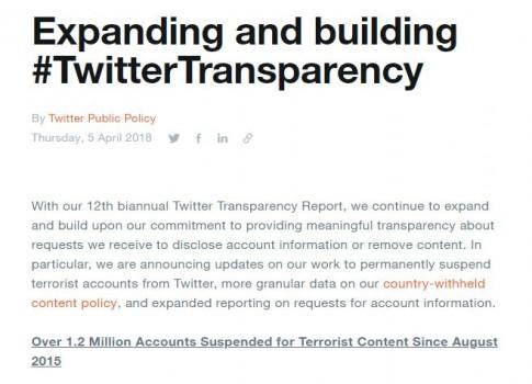 Twitter khóa hơn 1,2 triệu tài khoản trên MXH có liên quan đến khủng bố