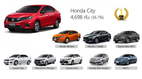 Honda City thế hệ mới áp đảo doanh số trước cái đối thủ tại Thái Lan